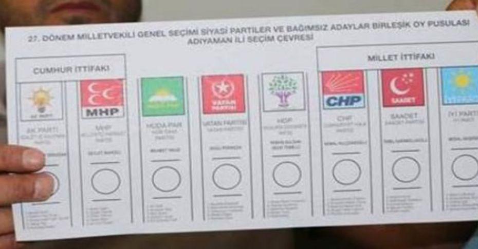 İşte parti ve ittifakların oy oranları...