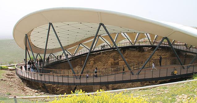 Şanlıurfa'daki müze ve ören yerlerinin ziyaretçi sayısı açıklandı