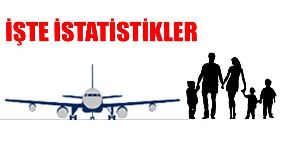 Şanlıurfa'da hava yolu trafiğinde artış yaşandı