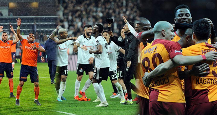 Süper Lig Avrupa'da tek!