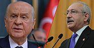 CHP ve MHP seçim beyannamelerini açıkladı